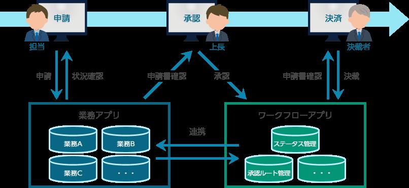 システム構成イメージ