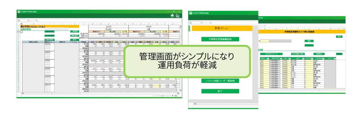 株式会社LIXIL様導入事例:CELF業務アプリ画面。管理画面がシンプルになり、運用負荷が軽減しました。